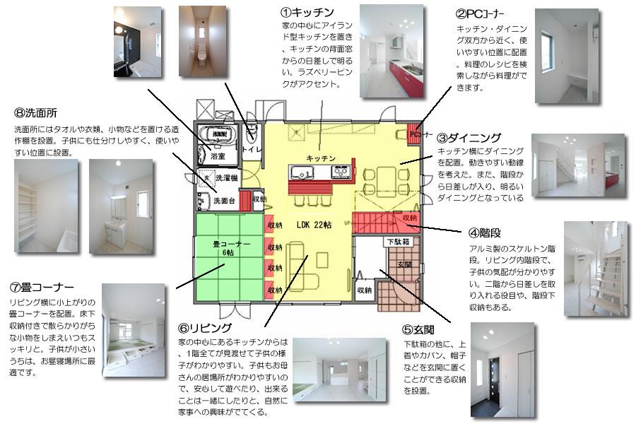 センターキッチンの家 1階図面