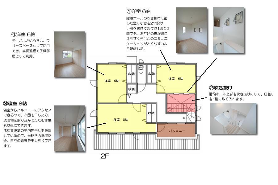 センターキッチンの家 2階図面