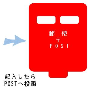 plan present_051
